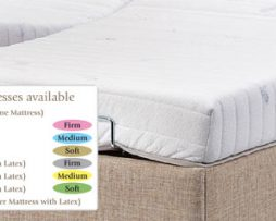 Sherbourne Mattress Classic available from the world of beds doncaster